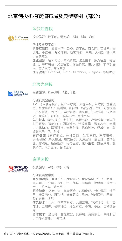 北京营3期内容-课表_12.jpg